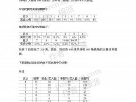 【GG扑克】扑克中的数学-第五部分-13: 锦标赛案例分析——锦标赛XII