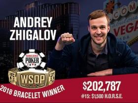 【GG扑克】Andrey Zhigalov赢得WSOP $1,500 H.O.R.S.E.冠军