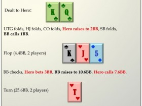 【GG扑克】六人桌常规局典型牌例100手-1