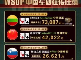 【GG扑克】WSOPC每日赛况更新!5月20日 中国军团再传佳绩