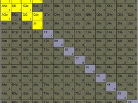 【GG扑克】有位置时3bet娱乐玩家, A 高彩虹面翻牌- 2