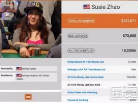 【GG扑克】华裔牌手Susie Zhao在美遇害 爷青回,《高额德州》节目回归