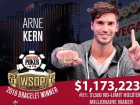【GG扑克】Arne Kern赢得2018 WSOP $1,500百万富翁赛事胜利