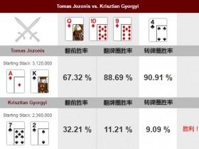 【GG扑克】牌局分析:疯狂的72诈唬