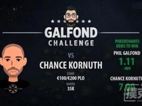 【GG扑克】Galfond对阵Chance Kornuth,第三场挑战赛日期确定