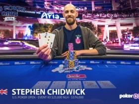 【GG扑克】Stephen Chidwick斩获美国扑克公开赛$25,000无限德扑赛冠军