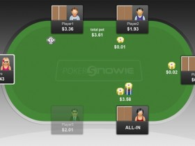 【GG扑克】PokerSnowie研究:面对枪口玩家的率先全压,跟注还是弃牌?