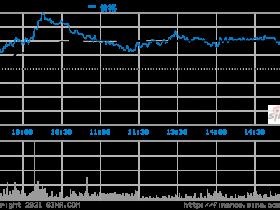 【GG扑克】巨人网络携关联方25亿增资的公司 持有蚂蚁金服股权