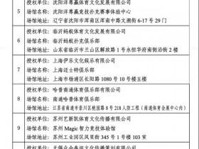 【GG扑克】《国家杯棋牌职业大师赛线下选手选拔合作伙伴》授权单位公示