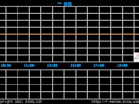【GG扑克】哔哩哔哩三季度营收18.59亿元 净亏同比扩大
