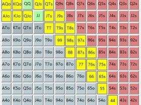 【GG扑克】关于AX对于抽花的阻隔效应的一些分析