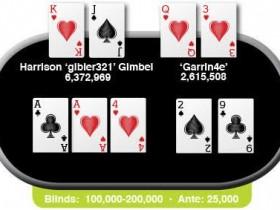 【GG扑克】Card Player每周一牌:Harrison Gimbel vs Garrin4e