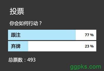 【GG扑克】牌局分析:AK,翻牌圈击中顶对,转牌圈如何行动?
