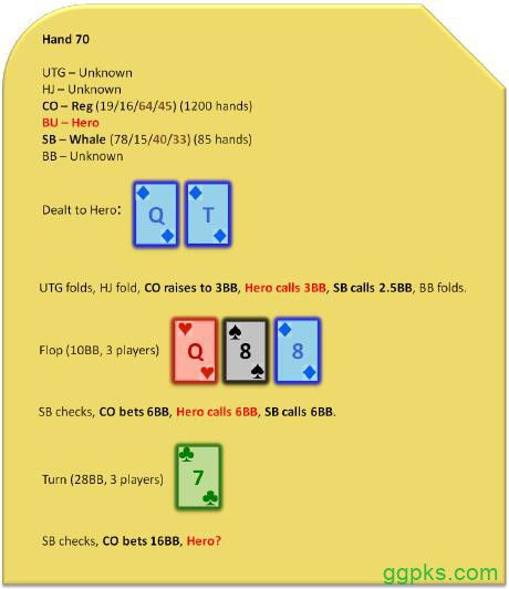 【GG扑克】Grinder手册-54:开放行动场合-11