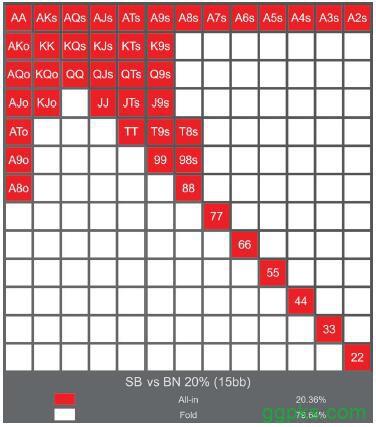 【GG扑克】书籍连载:现代扑克理论01-扑克基础知识-4