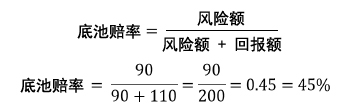 【GG扑克】书籍连载:现代扑克理论02-博奕论基础-1