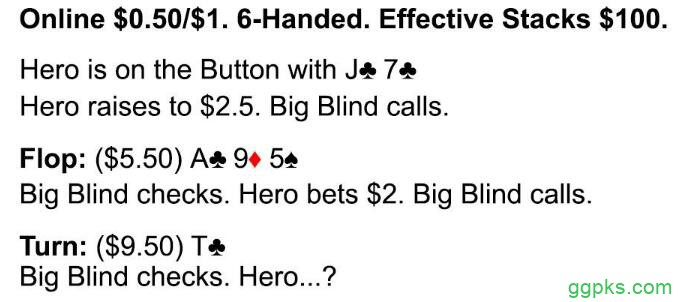 【GG扑克】你能像扑克大佬那样设置下注尺度吗?
