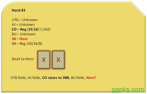 【GG扑克】Grinder手册-63:3bet-4