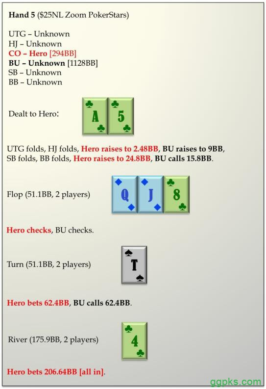 【GG扑克】六人桌常规局典型牌例100手-5