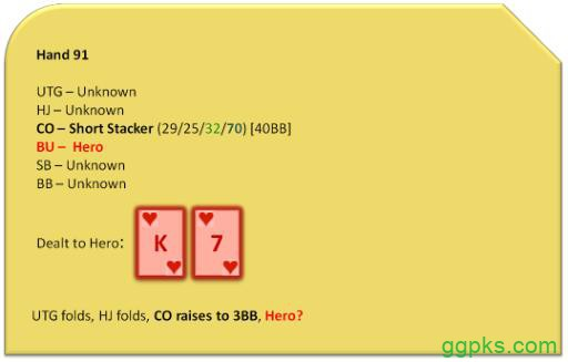 【GG扑克】Grinder手册-66:3bet-7