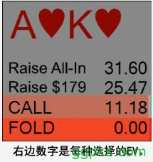 【GG扑克】牌局分析:扑克大佬如何用AK诈唬?