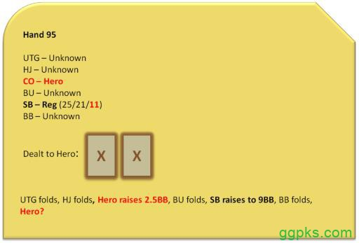 【GG扑克】Grinder手册-69:面对3bet-3