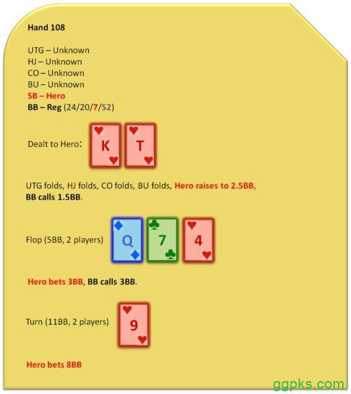 【GG扑克】Grinder手册-74:转牌圈和河牌圈诈唬-1