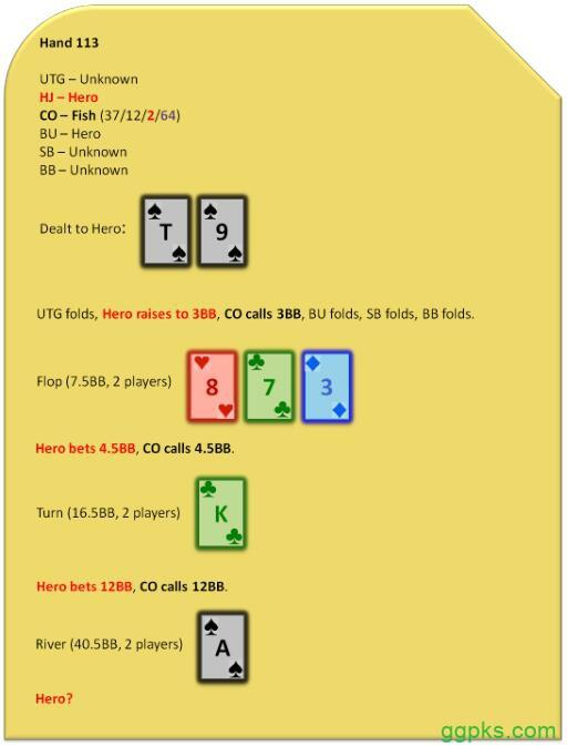 【GG扑克】Grinder手册-77:转牌圈和河牌圈诈唬-4
