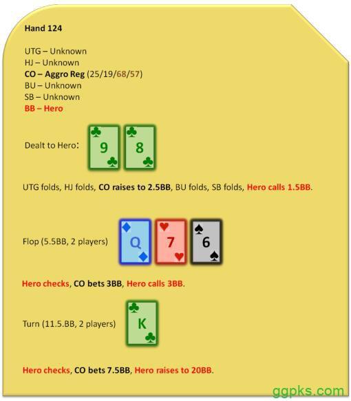 【GG扑克】Grinder手册-80:转牌圈和河牌圈诈唬-7