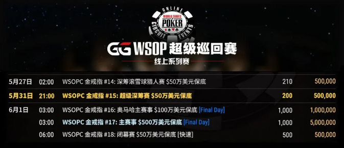 【6upoker】GG扑克WSOP巨像赛华人选手豪取49万刀巨奖!进入最终一周赛程!