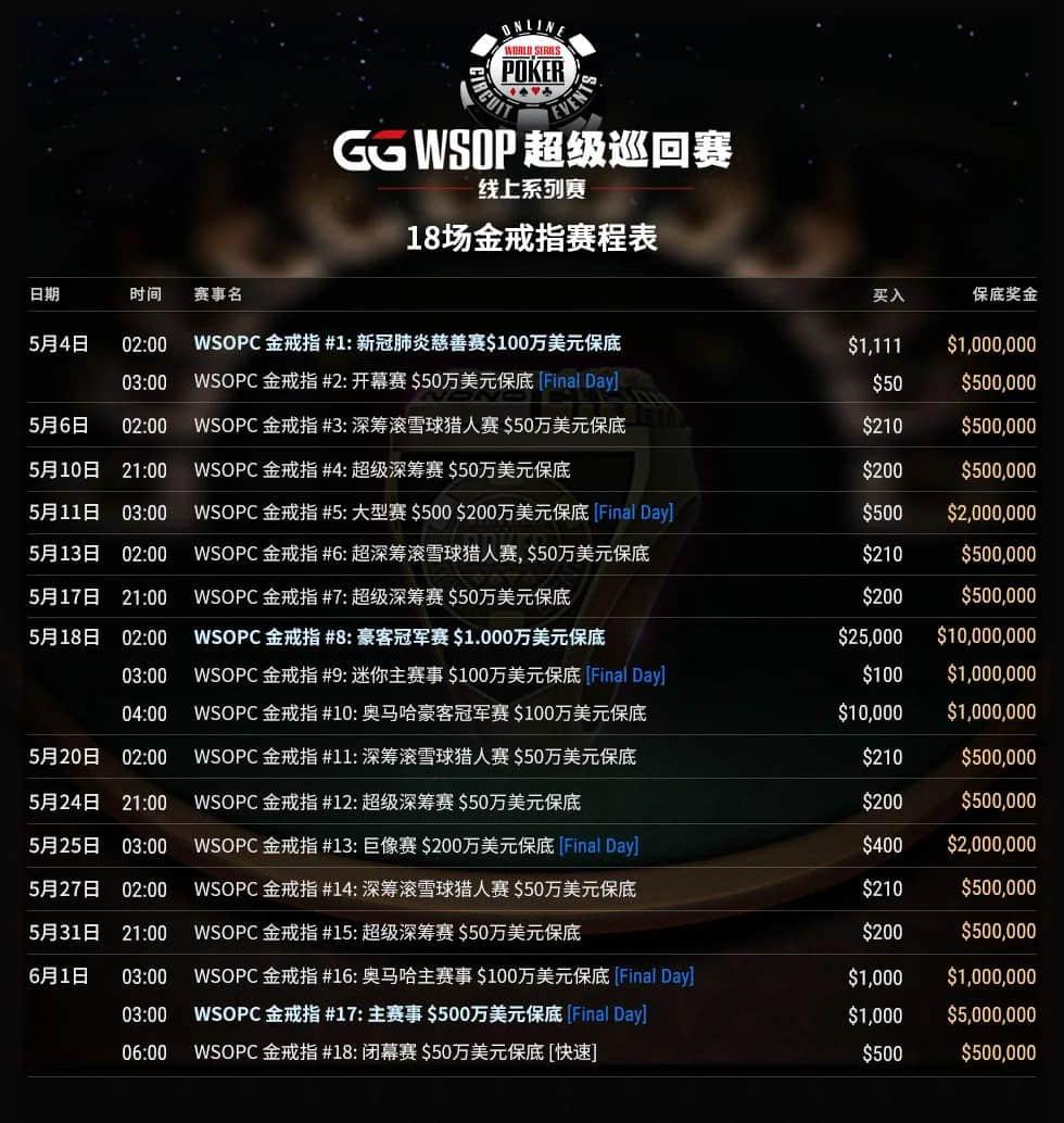 【GG扑克】WSOP 线上超级巡回赛2020  线上系列赛