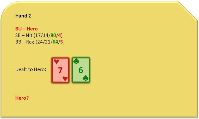 【GG扑克】Grinder手册-11:按钮位置-3