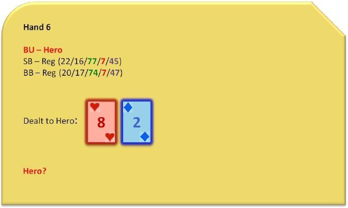 【GG扑克】Grinder手册-12:按钮位置-4