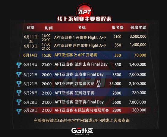 【GG扑克】知名直播主沐沐、安子陪你一起APT!6月14直播首秀