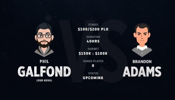 【GG扑克】Galfond挑战赛即将开打Adams能否结束他的连胜